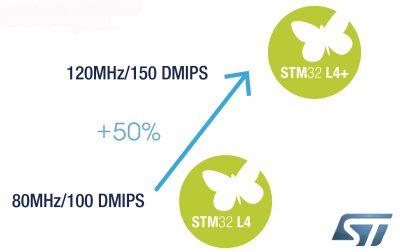 Новый графический контроллер Chrom-GRC™ может обрабатывать круговые дисплеи (TFT-LCD) также эффективно, как и квадратные.  Также на чипе расположен инновационный Chrom-ART Accelerator™, повышающий графическую производительность.  При разработке на STM32L4+ может использоваться обширная и хорошо зарекомендовавшая себя экосистема разработки STM32, которая помогает оптимизировать дизайн и минимизировать время выхода на рынок.